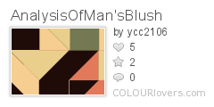 AnalysisOfMansBlush