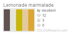Lemonade_marmalade