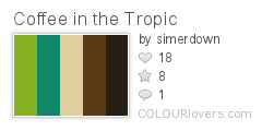Coffee_in_the_Tropic