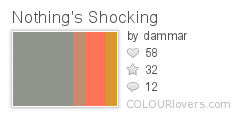 Nothings_Shocking