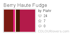 Berry_Haute_Fudge