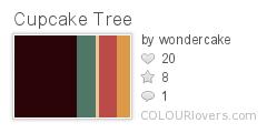 Cupcake_Tree