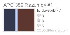 APC_389_Razumov_1