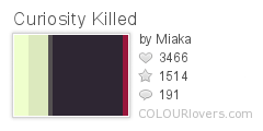 444487 Curiosity Killed Top 100 Tasty Palettes from Colourlovers