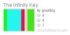 The Infinity Key