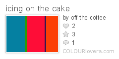 icing_on_the_cake